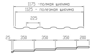 металлочерепица альтер аллегро